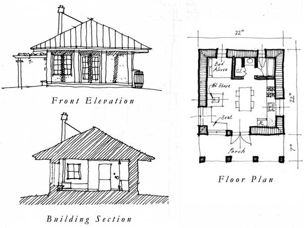 Earth home plans and designs the basics for Earthen home designs